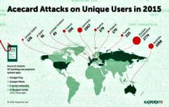 ΝΕΑ ΕΙΔΗΣΕΙΣ (Σε κίνδυνο οι χρήστες περισσότερων από 30 εφαρμογών τραπεζών και συστημάτων πληρωμής για Android)
