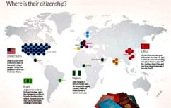 ΝΕΑ ΕΙΔΗΣΕΙΣ (Που μένουν οι 50 πλουσιότεροι άνθρωποι του κόσμου)