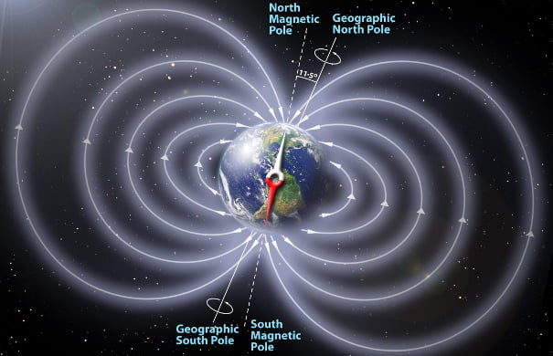 geomagnetic-field 605