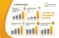 ΝΕΑ ΕΙΔΗΣΕΙΣ (ΕΔΑ ΑΤΤΙΚΗΣ – Στόχος να φτάσει το φυσικό αέριο σε κάθε πολίτη και επιχείρηση της Αττικής)