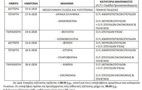 panellinies-2020-programma