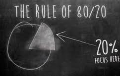 ΝΕΑ ΕΙΔΗΣΕΙΣ (Ο νόμος 80/20 που άλλαξε τον κόσμο)