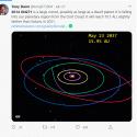 ΝΕΑ ΕΙΔΗΣΕΙΣ (Διαστημικός βράχος πλησιάζει τη Γη)